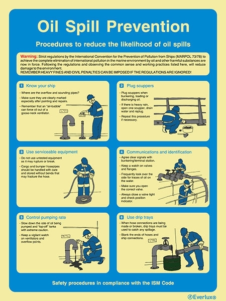 Safety Awareness And Training Procedures Health And